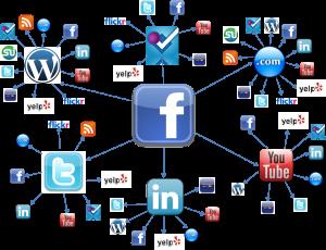 Grupo Cabanach en redes sociales